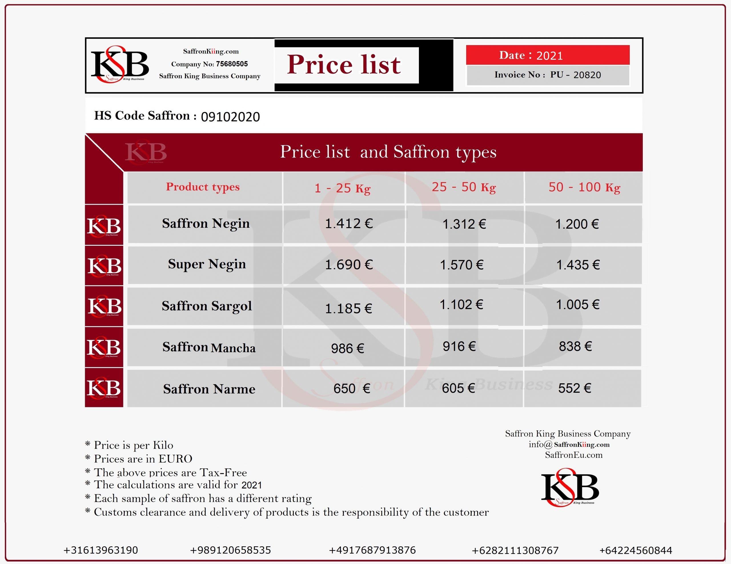 جدول قیمت زعفران افغانستانی